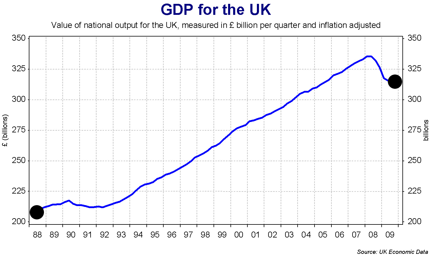 the uk economy The uk economy grew 04% in the three months to june with the help of retail sales and construction.